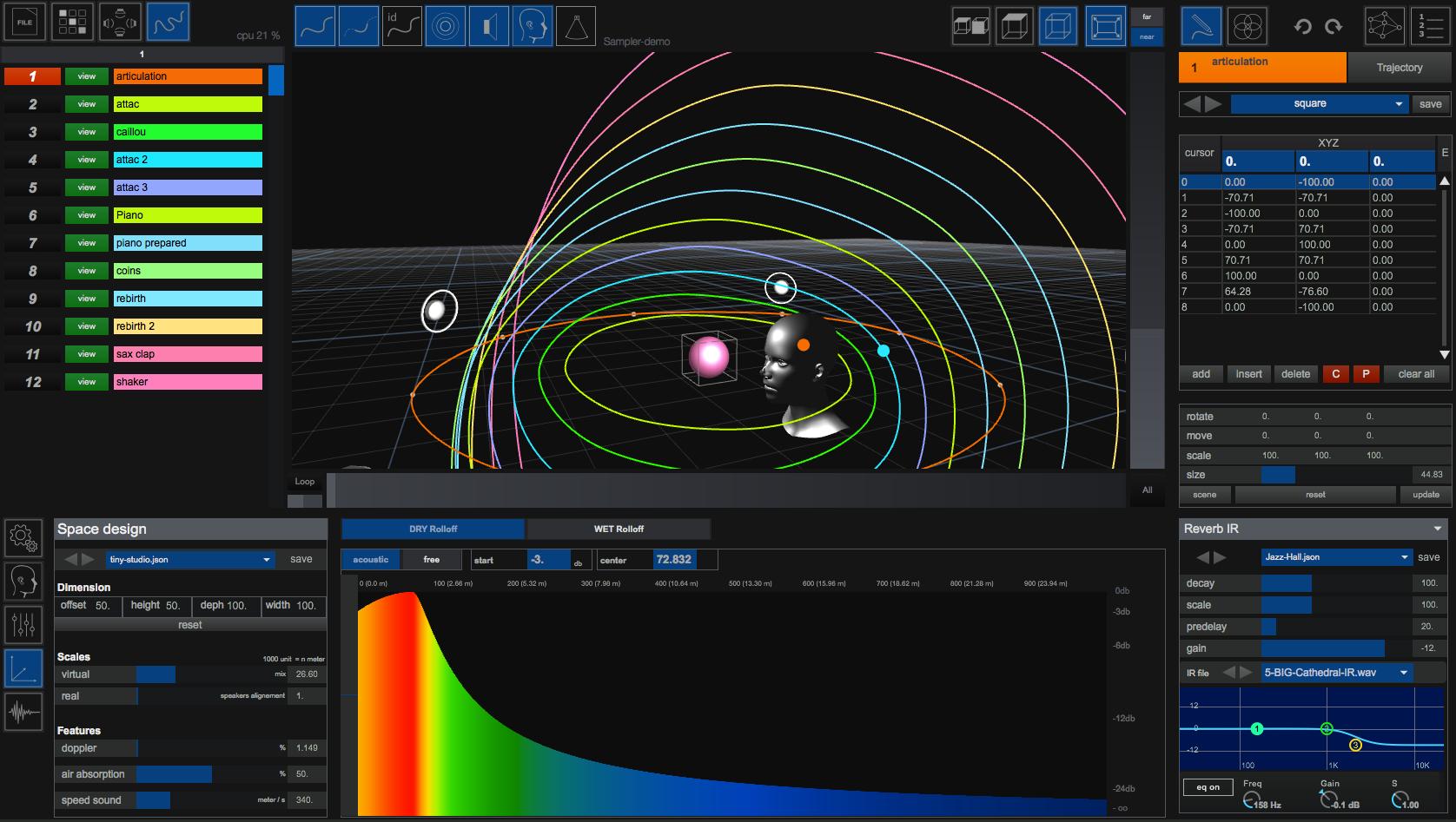 Tripinlab sound trajectory 267399